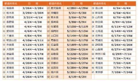 東京五輪、聖火リレーの日程発表 スタートは福島県