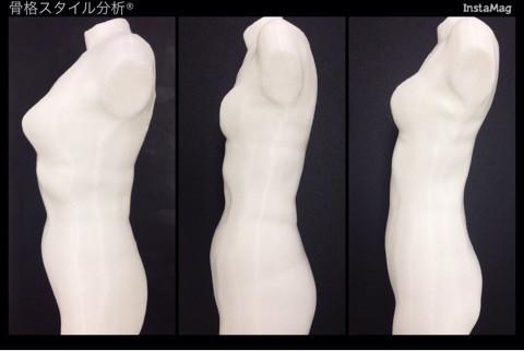 女性芸能人の骨格診断