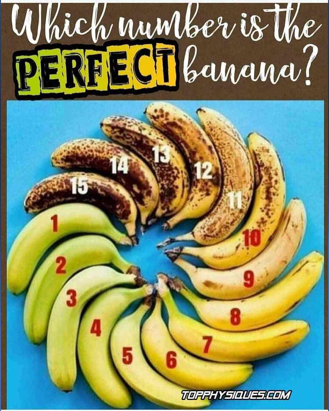 皆さんどの状態の「バナナ」が最も良いか?ネット上で議論が起きているらしい