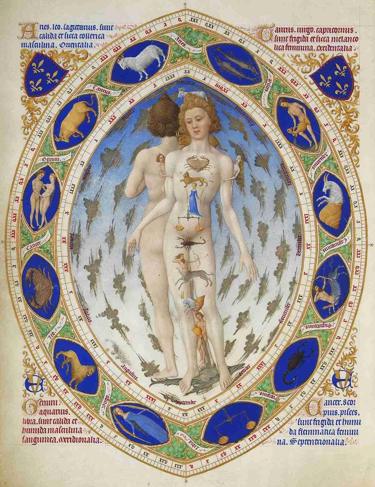 西洋占星術 - Wikipedia