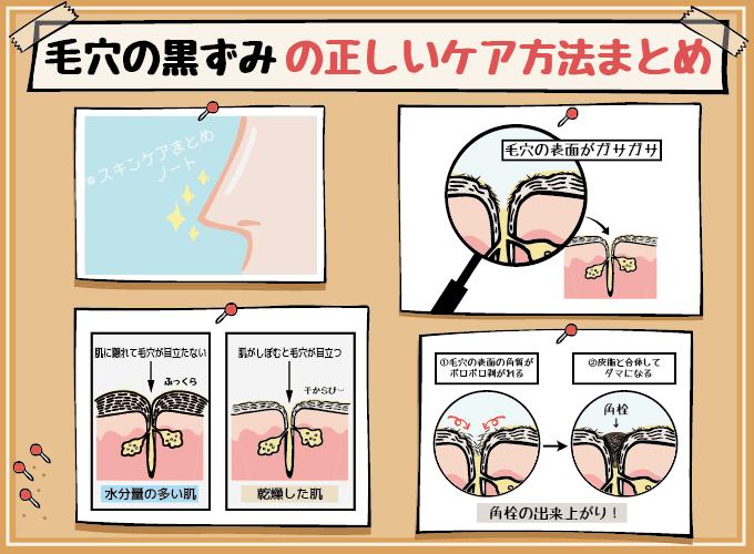 真面目に治す!「鼻の毛穴の黒ずみ」の解消法まとめ   スキンケアまとめノート