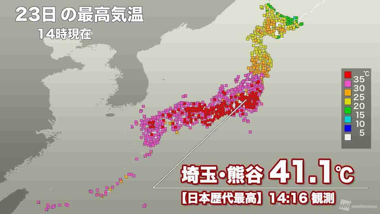 国内最高気温、5年ぶりに記録更新 埼玉・熊谷で(ウェザーニュース) - Yahoo!ニュース