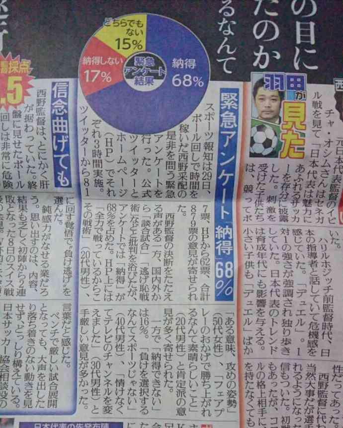 「日本のようなチームにペナルティ課すべき」 セネガルサッカー連盟、FIFAに対しクレーム