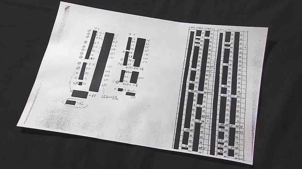 """東京医大「裏口入学リスト」入手…""""かさ上げ""""指示や幹部との血縁示す書き込みも - FNN.jpプライムオンライン"""