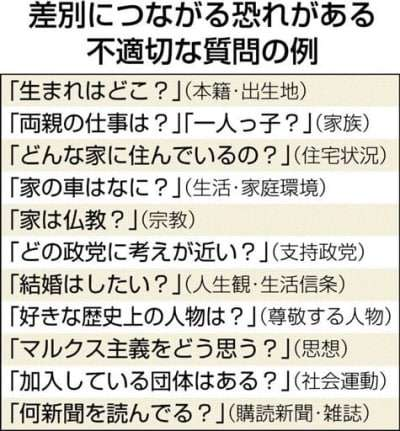 「生まれはどこ」「両親の仕事は」 熊本労働局が就職面接で注意喚起