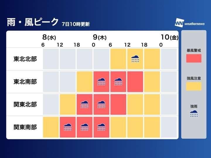 台風13号接近タイミング早まる 関東は8日(水)帰宅時に影響か
