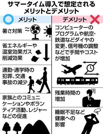 サマータイム廃止した奈良県庁、導入時の庁内で起きていたこと「生活リズム崩れて体調不良と眠気」「早く来ても早くは帰れない」