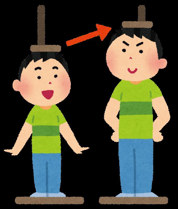 子どもの身長を伸ばす方法