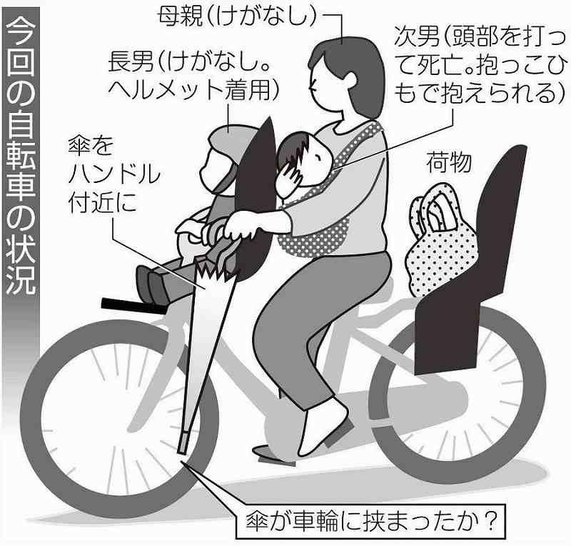 交通マナーが悪い自転車に言いたい事