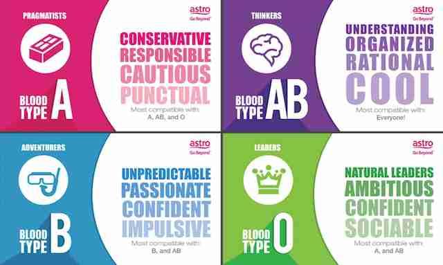 アメリカ人「お前ら血液型性格診断って信じてる?」 : 海外の万国反応記@海外の反応
