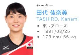 【実況・感想】リオ五輪 最終予選 バレーボール女子 日本 対 カザフスタン