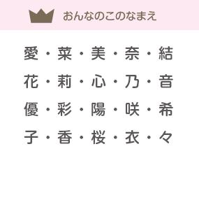 漢字を一文字打って名前を完成させよう!
