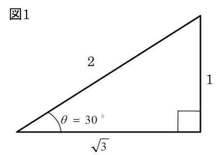 三角関係体験談