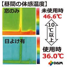 島根県益田市で39.3℃ 観測史上1位の高温続出