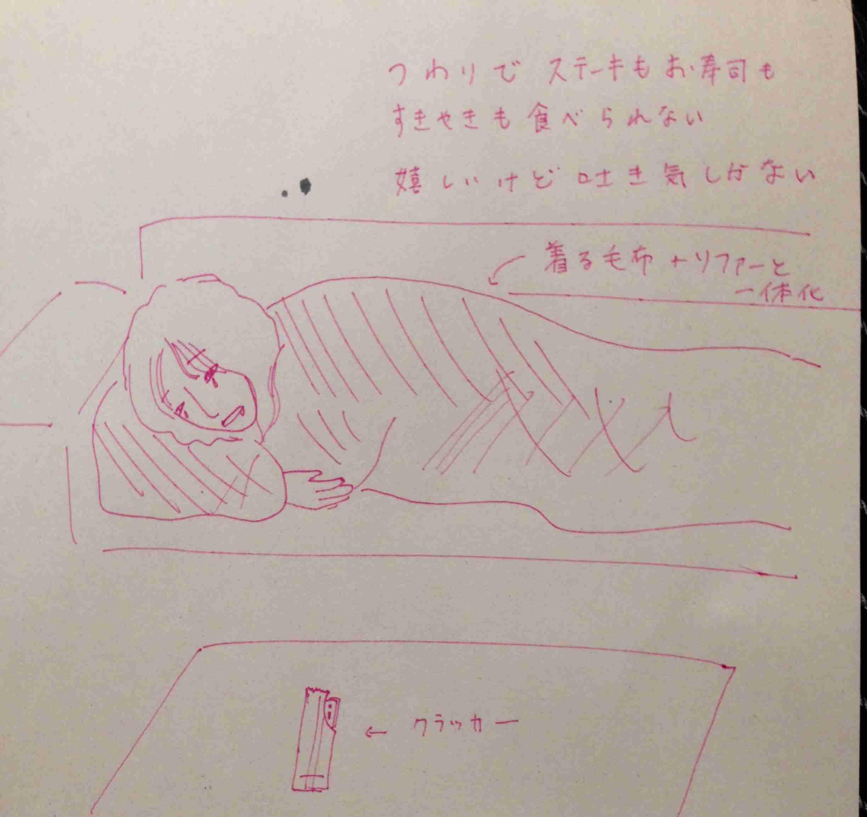 【お絵描き】ひと言絵日記を描こう!のトピ〜冬の陣〜