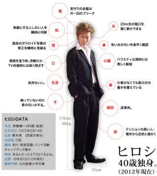 【お遊び】苗字か名前が同じ有名人画像で繋ぐトピ☆50の倍数を狙え!