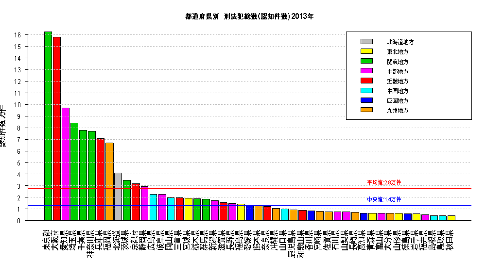 秋田県、人口の減少が加速 100万人を切る