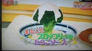 ブロッコリーの洗い方