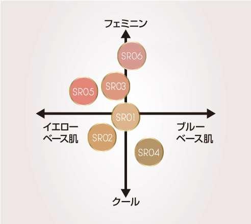 エクセル(コスメ)の情報トピ