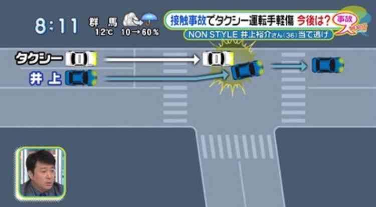 ノンスタ井上裕介、吉澤ひとみ容疑者逮捕に「車の事故はよくないものだと伝わってなかったのか」