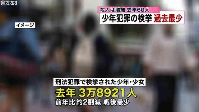 裁判官暴行疑いで女逮捕 訴訟対応に不満と説明 東京地裁の男子トイレ