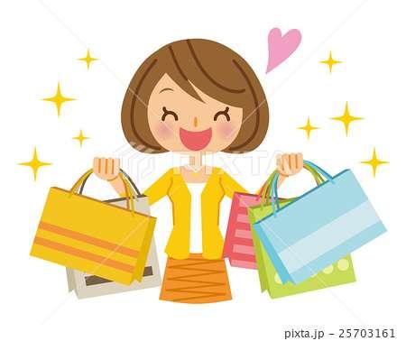 買い物や遊びなどでよくでお出かけする街はどこですか
