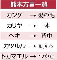 熊本県を語るトピ