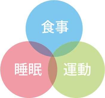 【コスメ】いいオンナ三種の神器【ヘアケア】