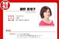 「浮かれてる場合じゃなかった」磯野貴理子と24歳年下夫に、早くも離婚危機?