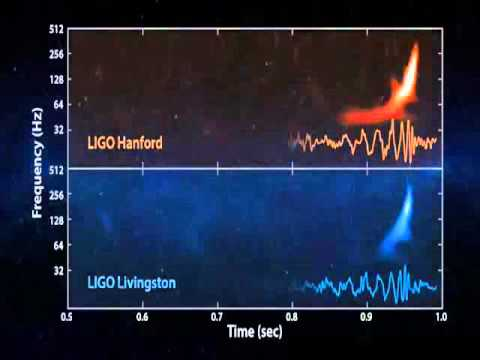 "First Sound of ""Gravitational Waves"" detected by LIGO (Sept 14, 2015) - YouTube"