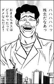 漫画・アニメキャラの知名度調査