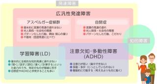 発達障害の育児(就学児以上限定)part2