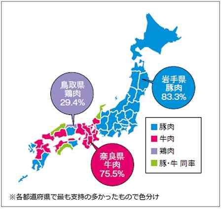 カレーに入れるお肉といえば? 東日本では豚肉、西日本では牛肉という結果に